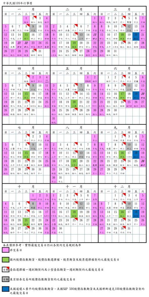 2020股市行事曆/2020台指期結算日/109年股市封關日